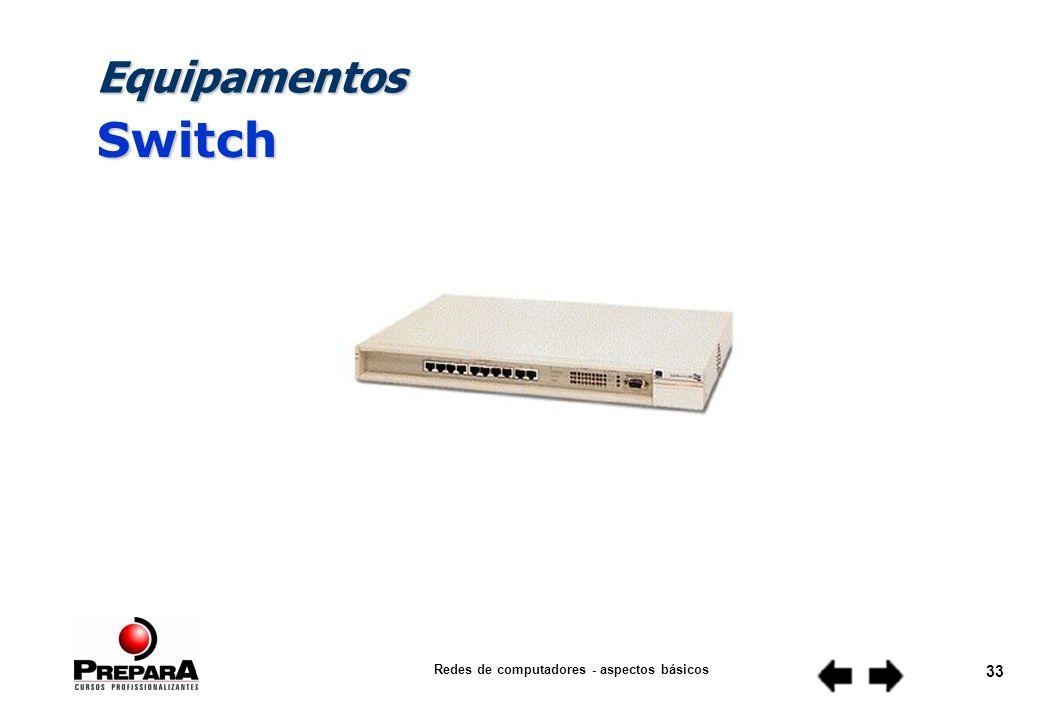Redes de computadores - aspectos básicos 32 Equipamentos Hub