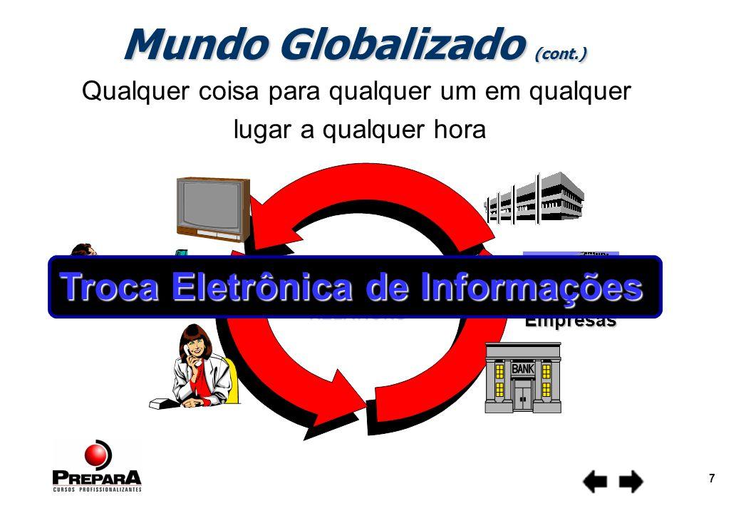 7 NETWORK-ENABLEDRELATIONS Consumidores Empresas Qualquer coisa para qualquer um em qualquer lugar a qualquer hora Troca Eletrônica de Informações Mundo Globalizado (cont.)