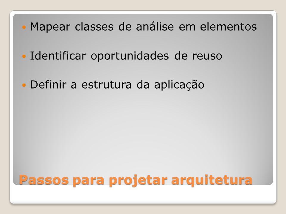 Passos para projetar arquitetura Mapear classes de análise em elementos Identificar oportunidades de reuso Definir a estrutura da aplicação