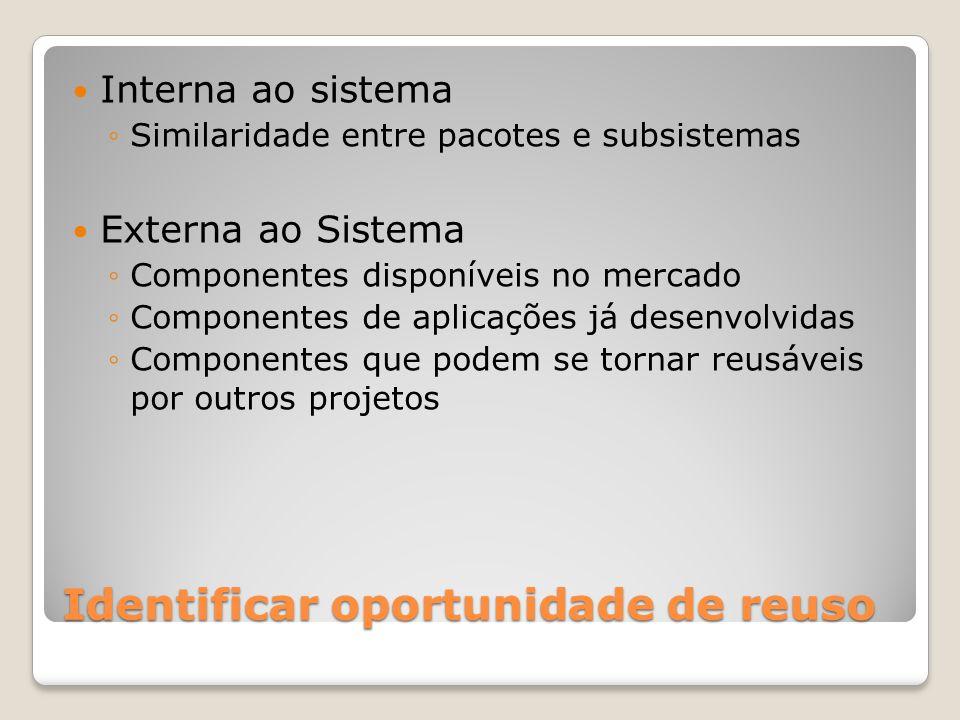 Identificar oportunidade de reuso Interna ao sistema Similaridade entre pacotes e subsistemas Externa ao Sistema Componentes disponíveis no mercado Co