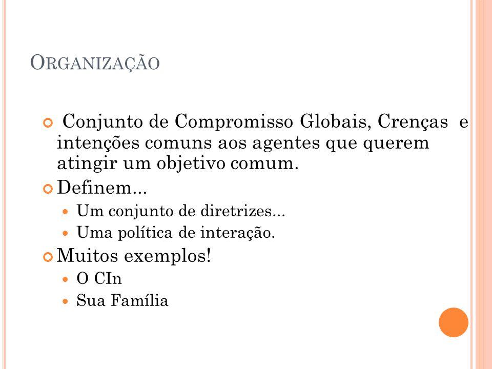 O RGANIZAÇÃO Conjunto de Compromisso Globais, Crenças e intenções comuns aos agentes que querem atingir um objetivo comum.