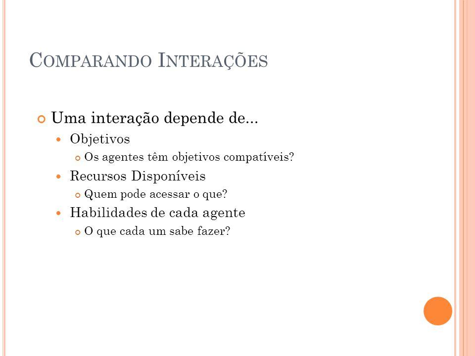 C OMPARANDO I NTERAÇÕES Uma interação depende de...