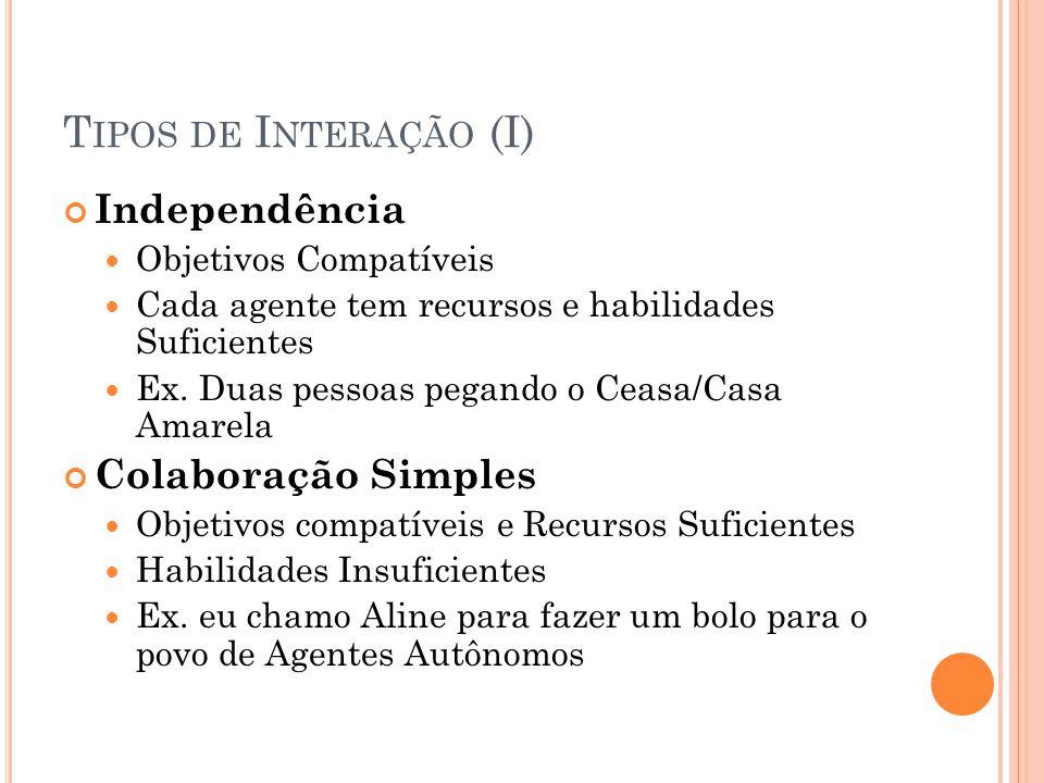 T IPOS DE I NTERAÇÃO (I) Independência Objetivos Compatíveis Cada agente tem recursos e habilidades Suficientes Ex.