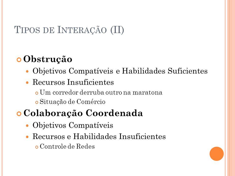 T IPOS DE I NTERAÇÃO (II) Obstrução Objetivos Compatíveis e Habilidades Suficientes Recursos Insuficientes Um corredor derruba outro na maratona Situação de Comércio Colaboração Coordenada Objetivos Compatíveis Recursos e Habilidades Insuficientes Controle de Redes