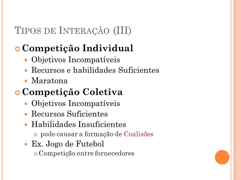 T IPOS DE I NTERAÇÃO (III) Competição Individual Objetivos Incompatíveis Recursos e habilidades Suficientes Maratona Competição Coletiva Objetivos Incompatíveis Recursos Suficientes Habilidades Insuficientes pode causar a formação de Coalisões Ex.