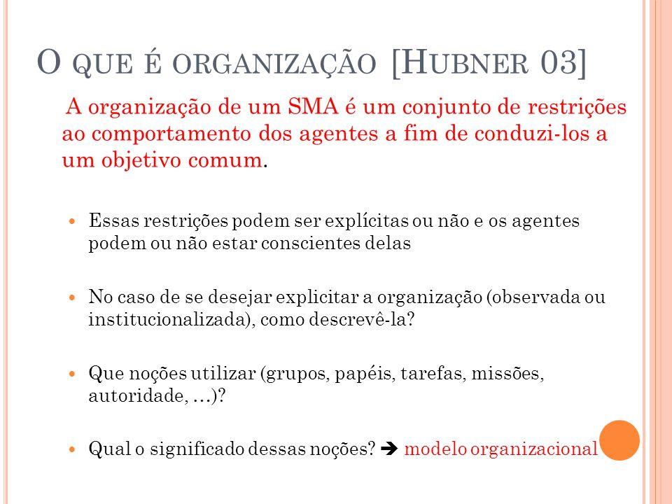 O QUE É ORGANIZAÇÃO [H UBNER 03] A organização de um SMA é um conjunto de restrições ao comportamento dos agentes a fim de conduzi-los a um objetivo comum.