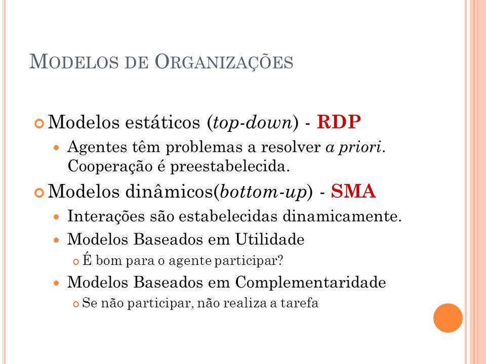 M ODELOS DE O RGANIZAÇÕES Modelos estáticos ( top-down ) - RDP Agentes têm problemas a resolver a priori.