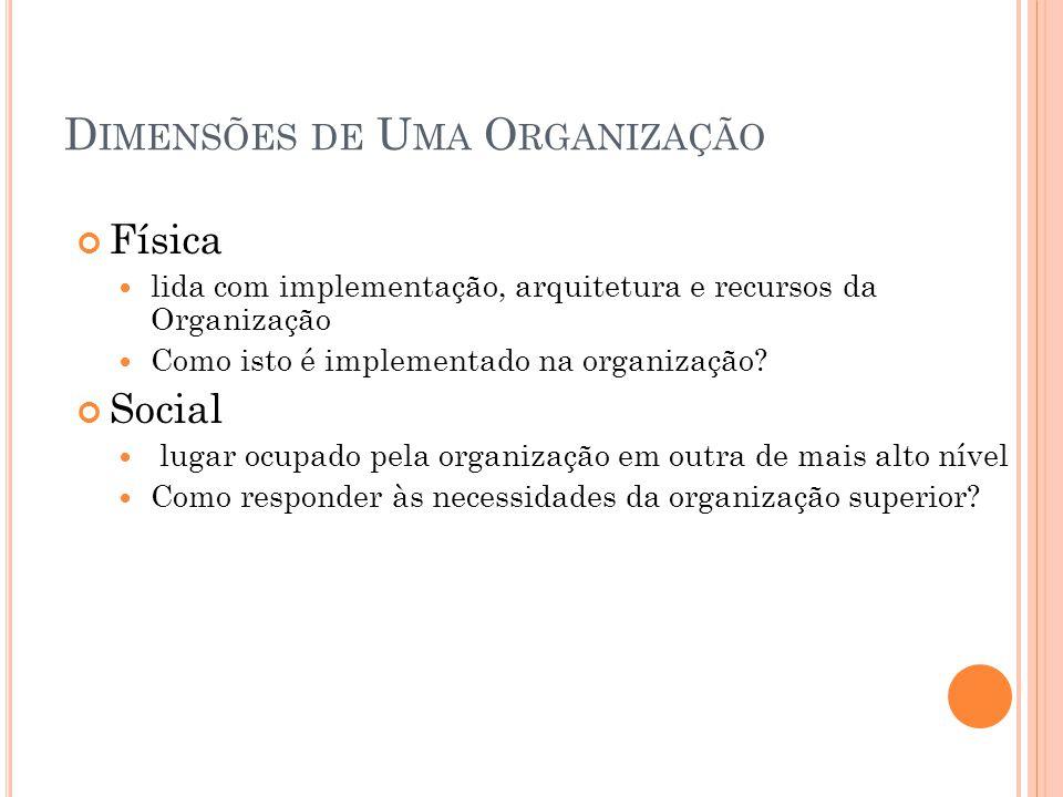 D IMENSÕES DE U MA O RGANIZAÇÃO Física lida com implementação, arquitetura e recursos da Organização Como isto é implementado na organização.