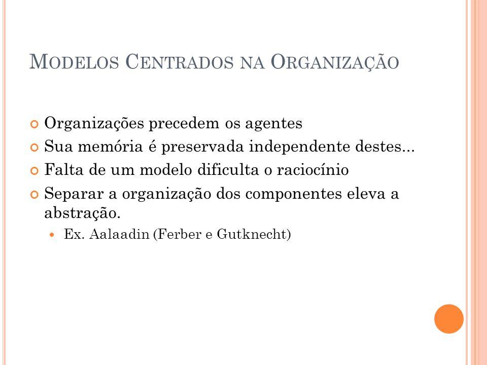 M ODELOS C ENTRADOS NA O RGANIZAÇÃO Organizações precedem os agentes Sua memória é preservada independente destes...