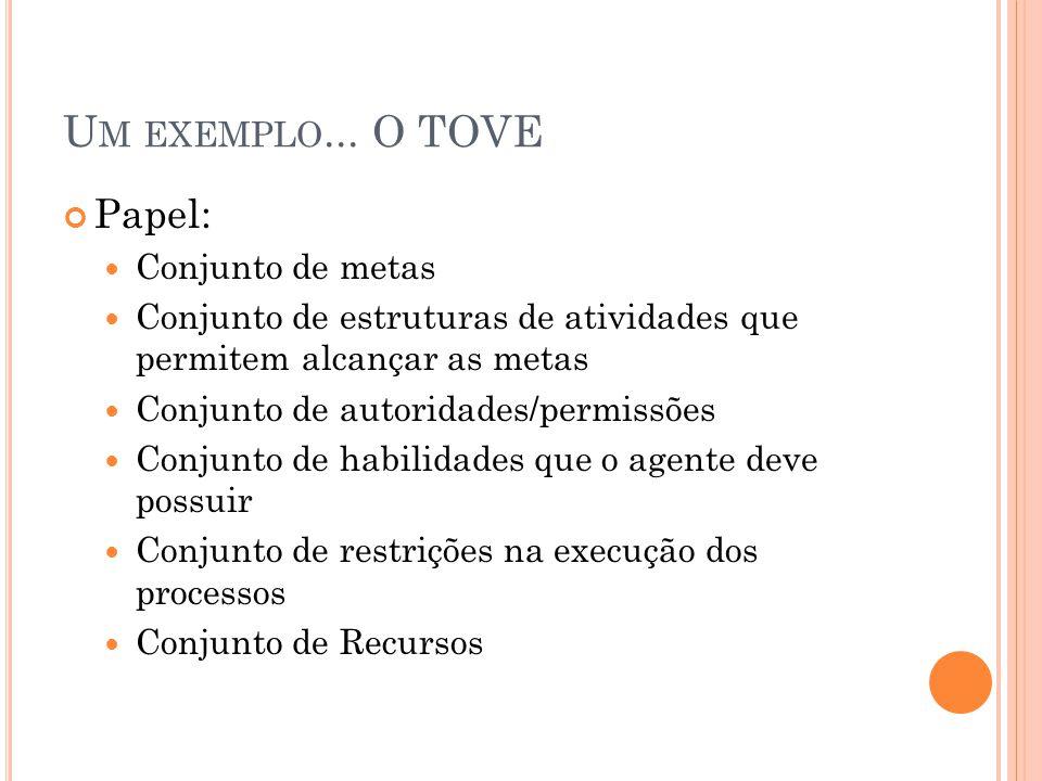 U M EXEMPLO...