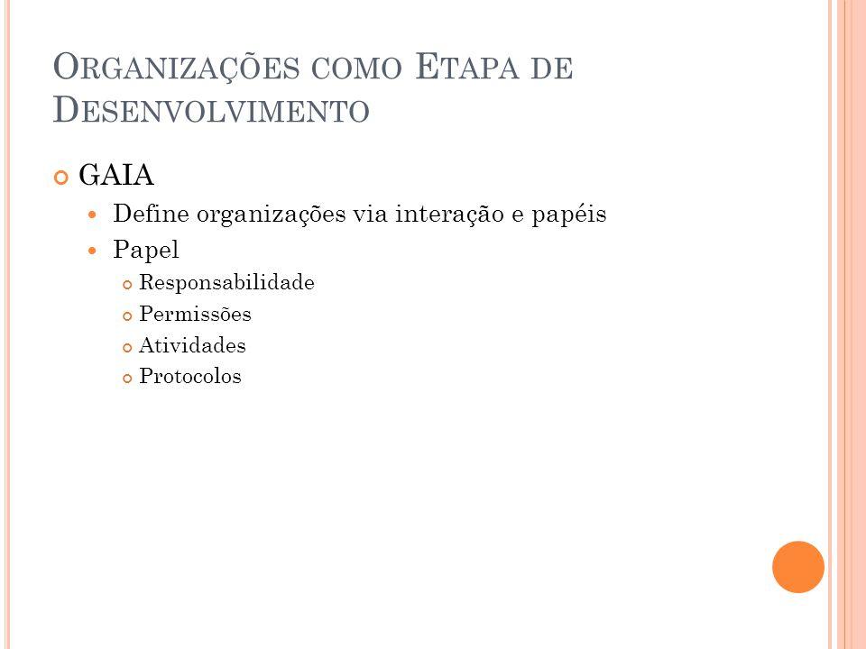 O RGANIZAÇÕES COMO E TAPA DE D ESENVOLVIMENTO GAIA Define organizações via interação e papéis Papel Responsabilidade Permissões Atividades Protocolos