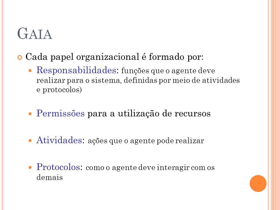 G AIA Cada papel organizacional é formado por: Responsabilidades: funções que o agente deve realizar para o sistema, definidas por meio de atividades e protocolos) Permissões para a utilização de recursos Atividades: ações que o agente pode realizar Protocolos: como o agente deve interagir com os demais