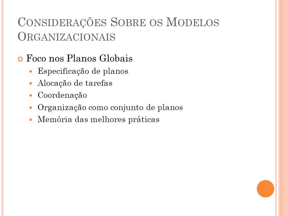 C ONSIDERAÇÕES S OBRE OS M ODELOS O RGANIZACIONAIS Foco nos Planos Globais Especificação de planos Alocação de tarefas Coordenação Organização como conjunto de planos Memória das melhores práticas