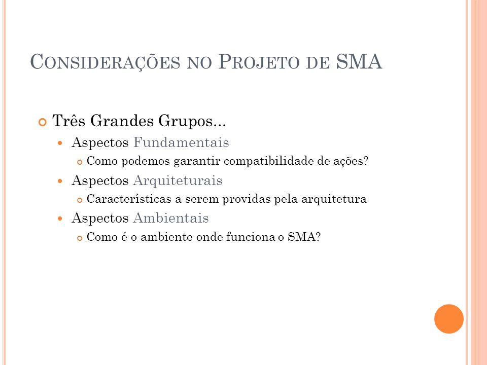 C ONSIDERAÇÕES NO P ROJETO DE SMA Três Grandes Grupos...
