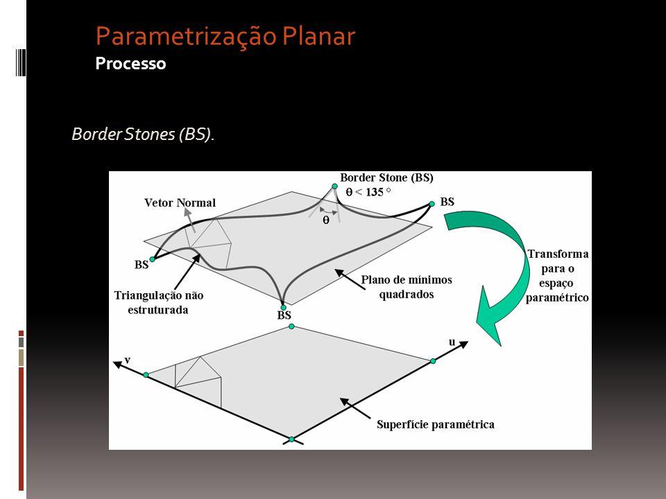 Parametrização Planar Processo Border Stones (BS).