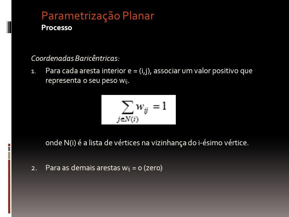 Parametrização Planar Processo Coordenadas Baricêntricas: 1.