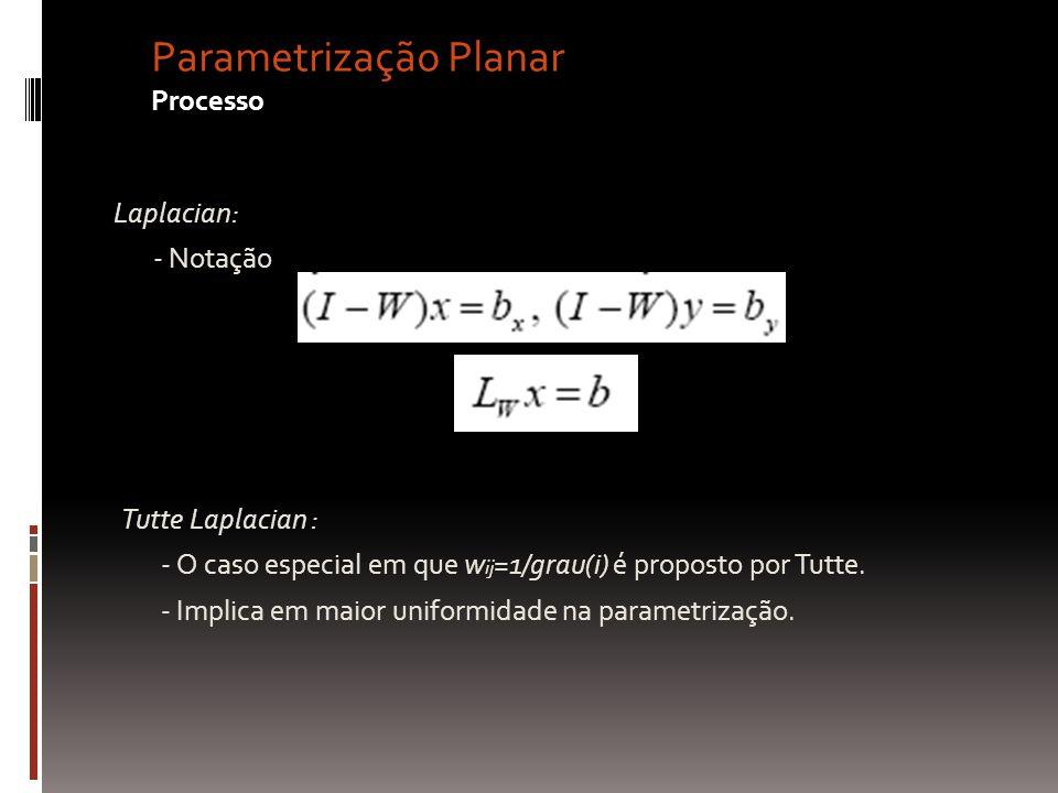 Parametrização Planar Processo Laplacian: - Notação Tutte Laplacian : - O caso especial em que w ij =1/grau(i) é proposto por Tutte.