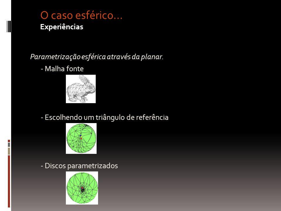 O caso esférico... Experiências Parametrização esférica através da planar.