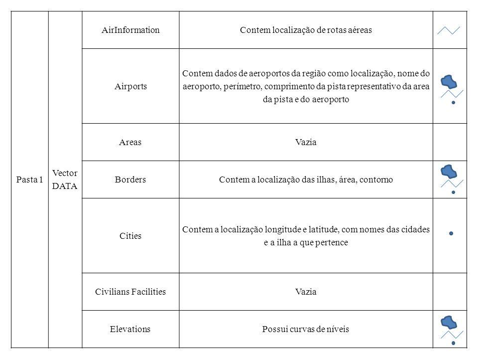 Pasta 1 Vector DATA AirInformationContem localização de rotas aéreas Airports Contem dados de aeroportos da região como localização, nome do aeroporto