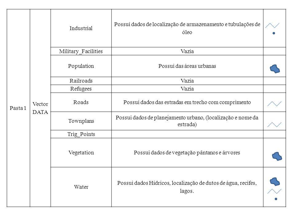 Pasta 1 Vector DATA Industrial Possui dados de localização de armazenamento e tubulações de óleo Military_FacilitiesVazia PopulationPossui das áreas u
