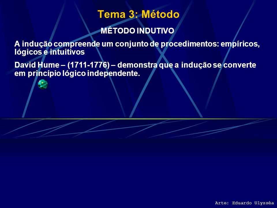 Tema 3: Método Arte: Eduardo Ulysséa Desenvolvimento Histórico do Método Científico Descartes fundamenta-se na razão humana, base deste sistema é o Co