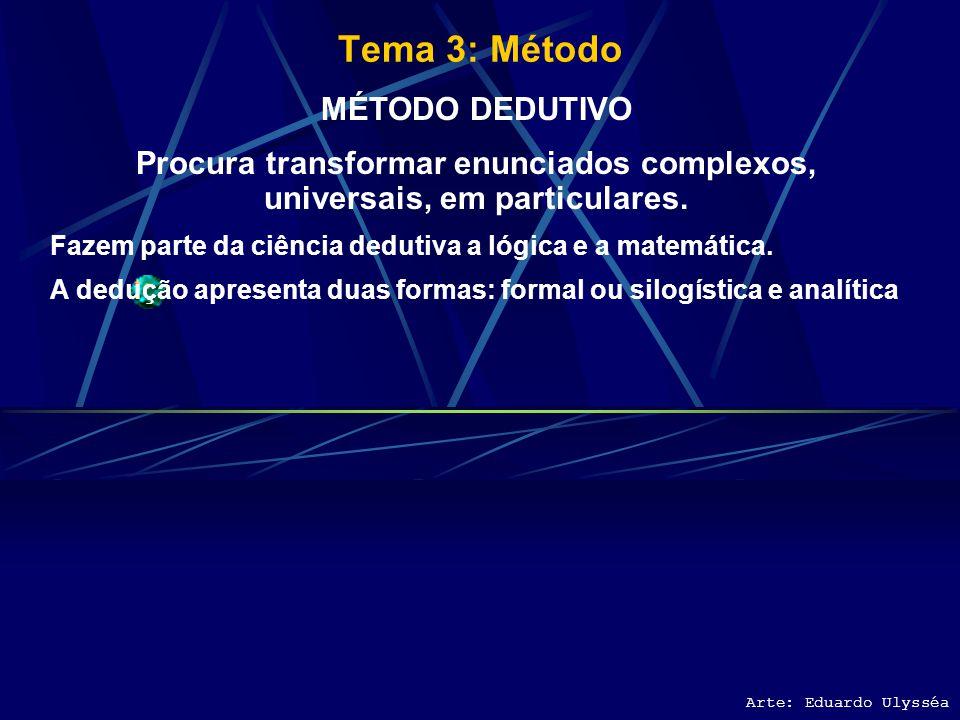 Tema 3: Método Arte: Eduardo Ulysséa MÉTODO INDUTIVO Indução Formal – lei que rege o ponto de chegada expressando realmente a totalidade dos fenômenos