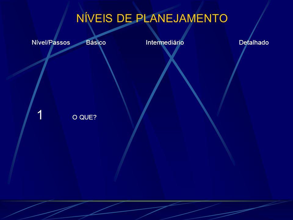 Arte: Eduardo Ulysséa Tema 9: Etapas da Pesquisa Científica Planejamento da Pesquisa Execução da Pesquisa Coleta de dados Elaboração dos dados Análise