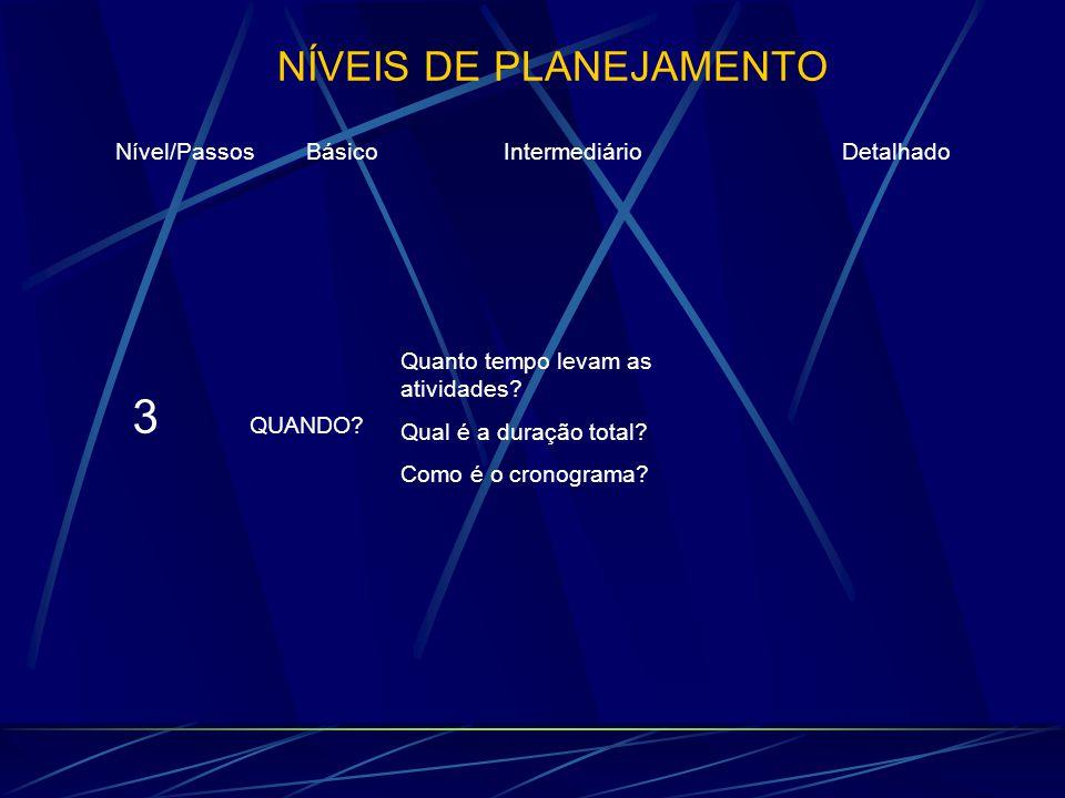 NÍVEIS DE PLANEJAMENTO Nível/Passos Básico Intermediário Detalhado 3 QUANDO?