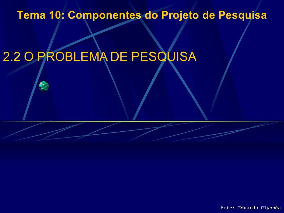 Arte: Eduardo Ulysséa Tema 10: Componentes do Projeto de Pesquisa 2 INTRODUÇÃO 2.1 JUSTIFICATIVA 2.1.1 Importância da Pesquisa do Ponto de Vista de Ou