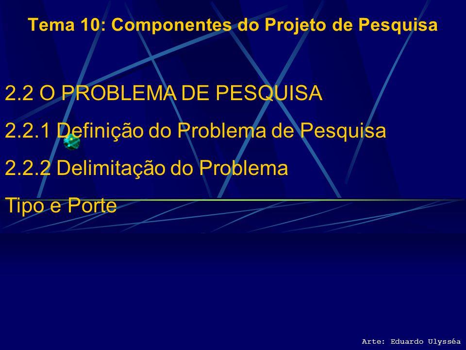 Arte: Eduardo Ulysséa Tema 10: Componentes do Projeto de Pesquisa 2.2 O PROBLEMA DE PESQUISA 2.2.1 Definição do Problema de Pesquisa 2.2.2 Delimitação