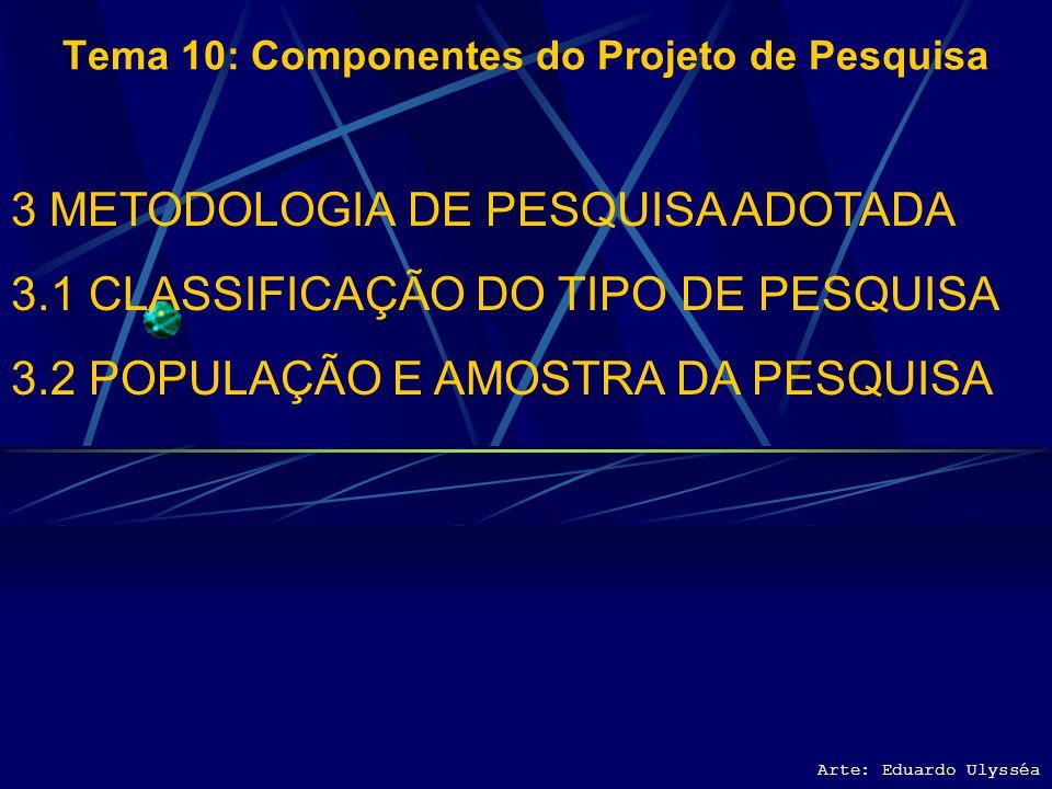 Arte: Eduardo Ulysséa Tema 10: Componentes do Projeto de Pesquisa 3 METODOLOGIA DE PESQUISA ADOTADA 3.1 CLASSIFICAÇÃO DO TIPO DE PESQUISA