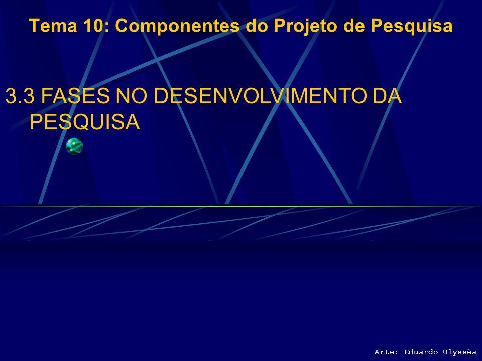 Arte: Eduardo Ulysséa Tema 10: Componentes do Projeto de Pesquisa 3 METODOLOGIA DE PESQUISA ADOTADA 3.1 CLASSIFICAÇÃO DO TIPO DE PESQUISA 3.2 POPULAÇÃ
