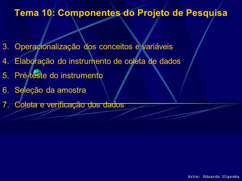 Arte: Eduardo Ulysséa Tema 10: Componentes do Projeto de Pesquisa 3.Operacionalização dos conceitos e variáveis 4.Elaboração do instrumento de coleta