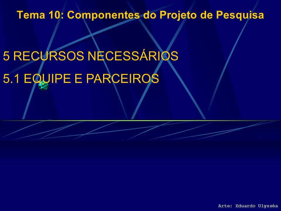 Arte: Eduardo Ulysséa Tema 10: Componentes do Projeto de Pesquisa 5 RECURSOS NECESSÁRIOS