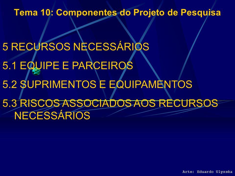Arte: Eduardo Ulysséa Tema 10: Componentes do Projeto de Pesquisa 5 RECURSOS NECESSÁRIOS 5.1 EQUIPE E PARCEIROS 5.2 SUPRIMENTOS E EQUIPAMENTOS
