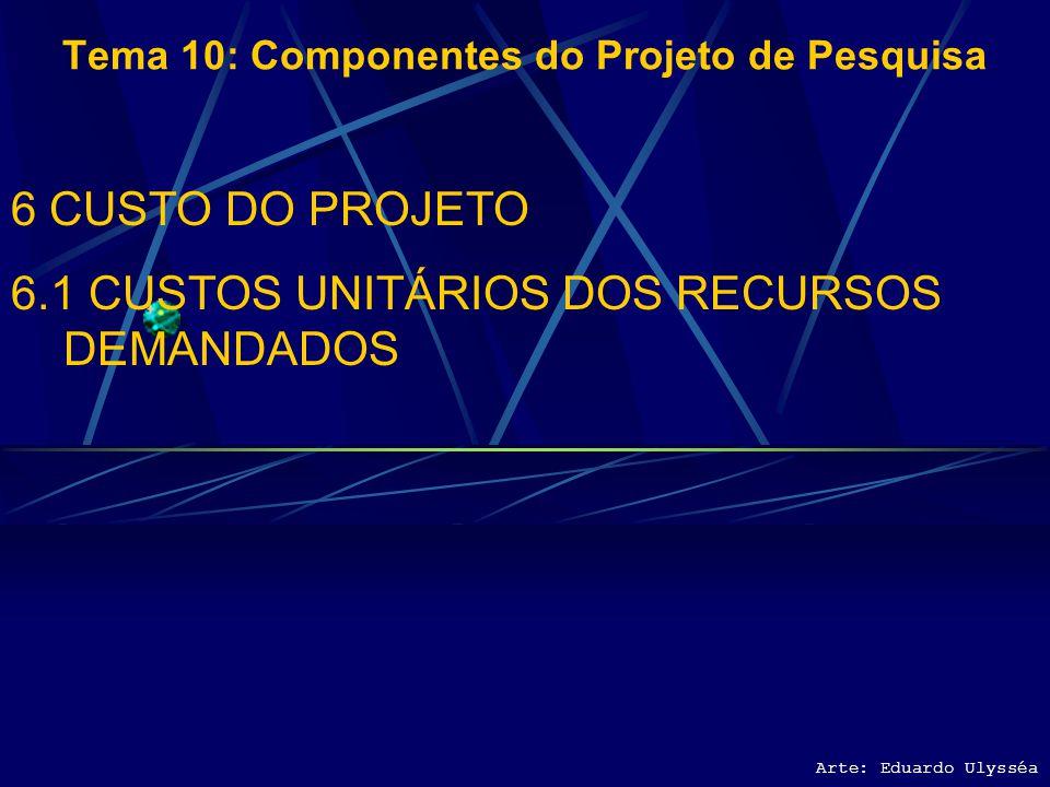 Arte: Eduardo Ulysséa Tema 10: Componentes do Projeto de Pesquisa 6 CUSTO DO PROJETO
