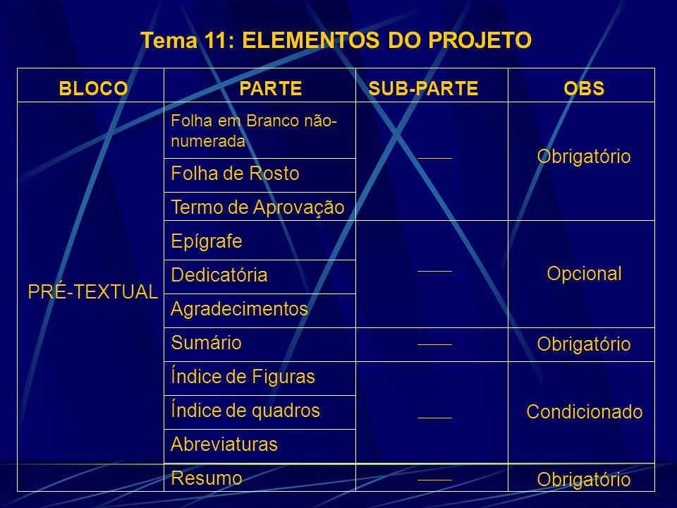Arte: Eduardo Ulysséa Tema 10: Componentes do Projeto de Pesquisa 7 BIBLIOGRAFIA