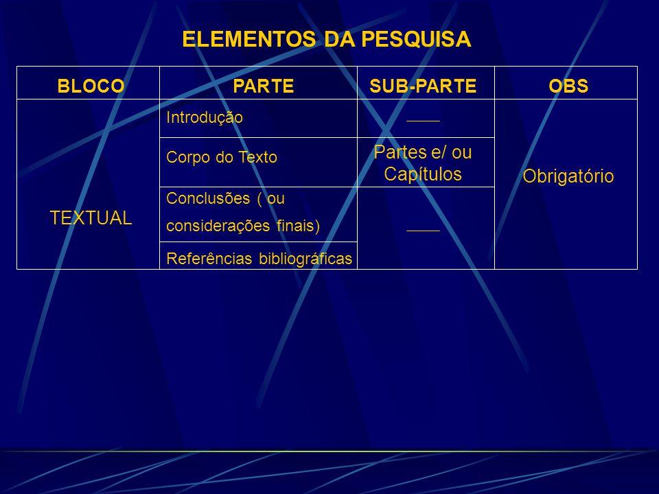 Tema 11: ELEMENTOS DO PROJETO BLOCO PRÉ-TEXTUAL PARTE Folha em Branco não- numerada Folha de Rosto Termo de Aprovação Epígrafe Dedicatória Agradecimen