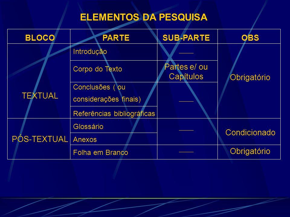 ELEMENTOS DA PESQUISA BLOCO TEXTUAL PARTE Introdução Corpo do Texto Conclusões ( ou considerações finais) Referências bibliográficas SUB-PARTE Partes