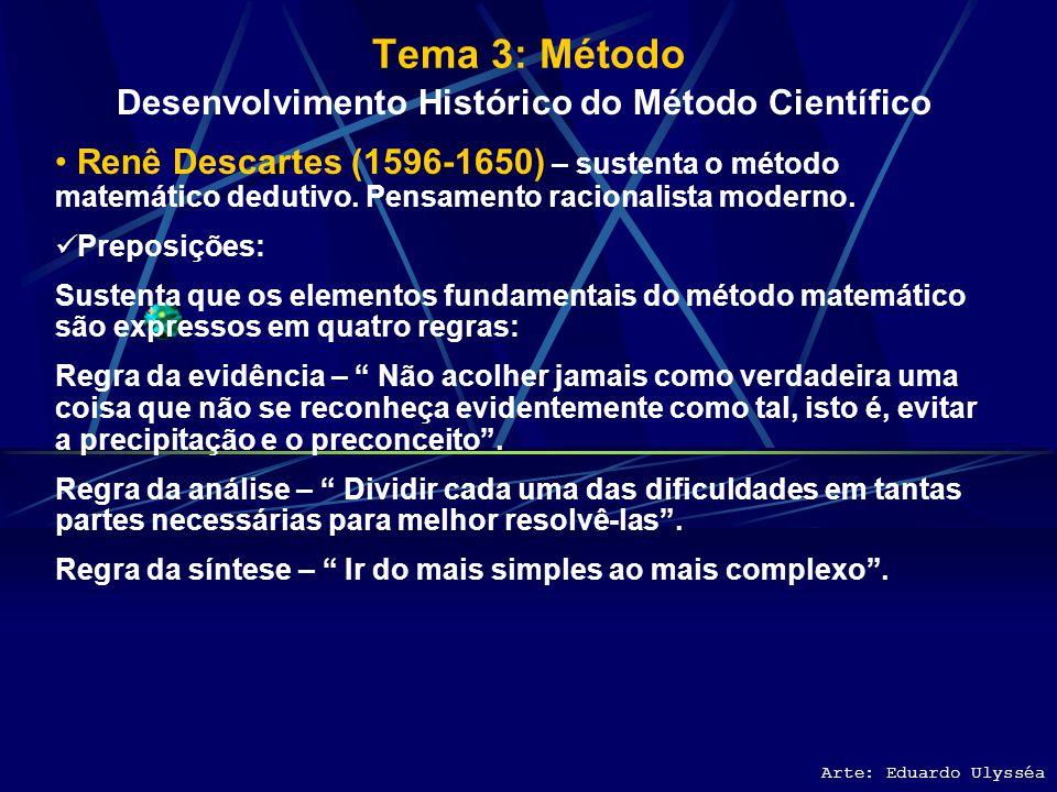 Tema 3: Método Arte: Eduardo Ulysséa Desenvolvimento Histórico do Método Científico Renê Descartes (1596-1650) – sustenta o método matemático dedutivo
