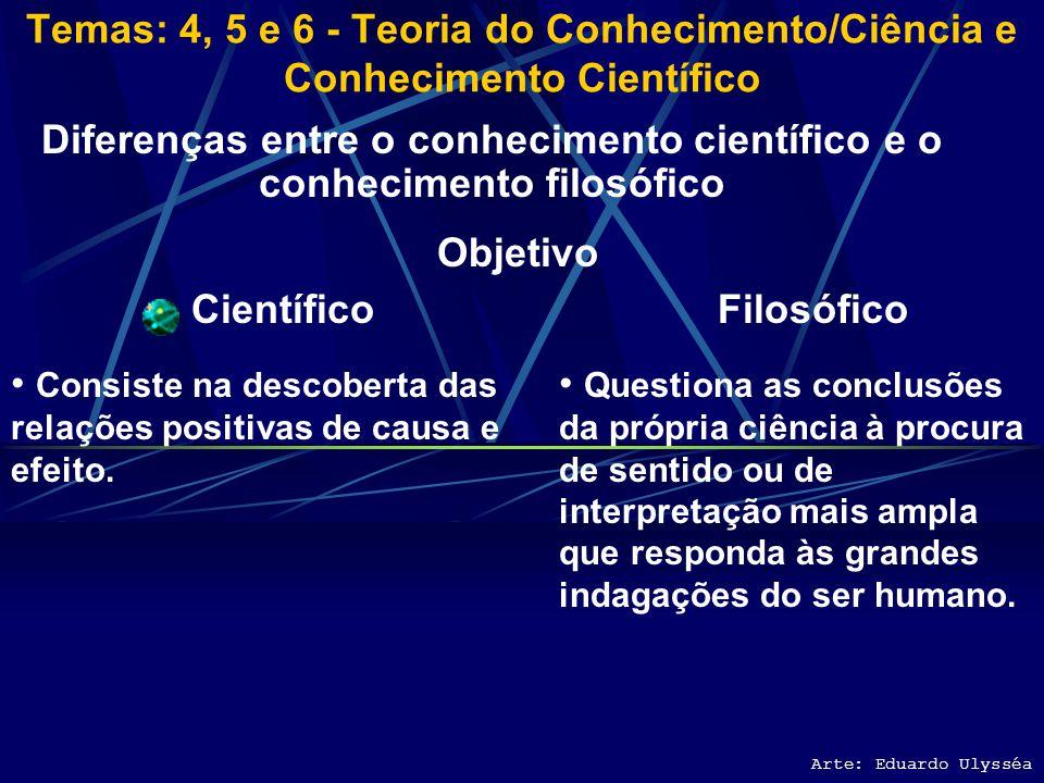 Arte: Eduardo Ulysséa Diferenças entre o conhecimento científico e o conhecimento filosófico Científico Consiste na descoberta das relações positivas