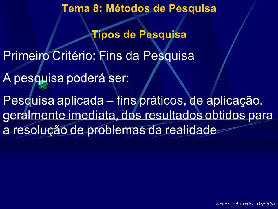 Arte: Eduardo Ulysséa Tema 8: Métodos de Pesquisa Tipos de Pesquisa Primeiro Critério: Fins da Pesquisa A pesquisa poderá ser: Pesquisa pura – estudos