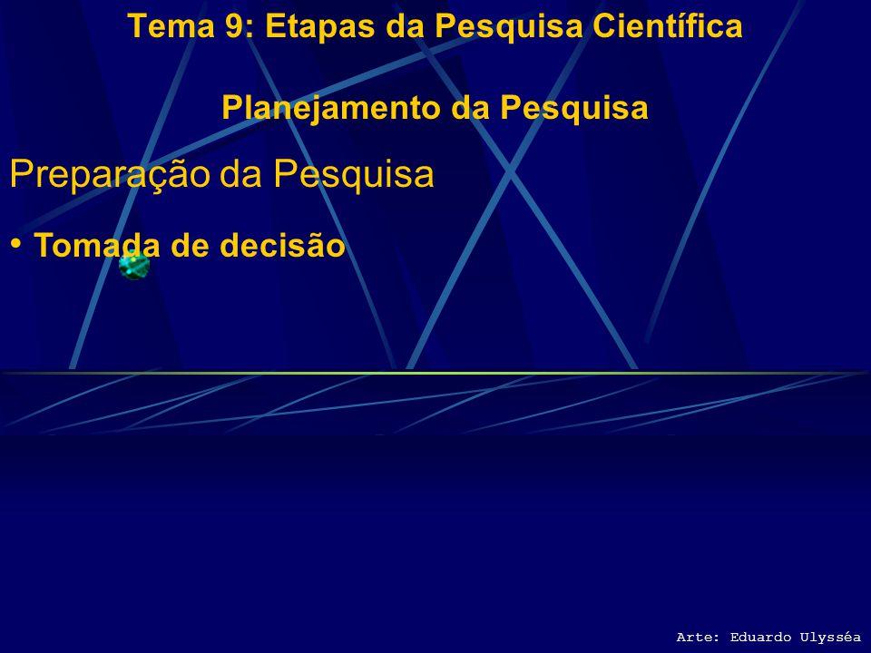 Arte: Eduardo Ulysséa Tema 8: Métodos de Pesquisa Uso do método O método possui: Processo de medidas: influência nos resultados Experiências para test