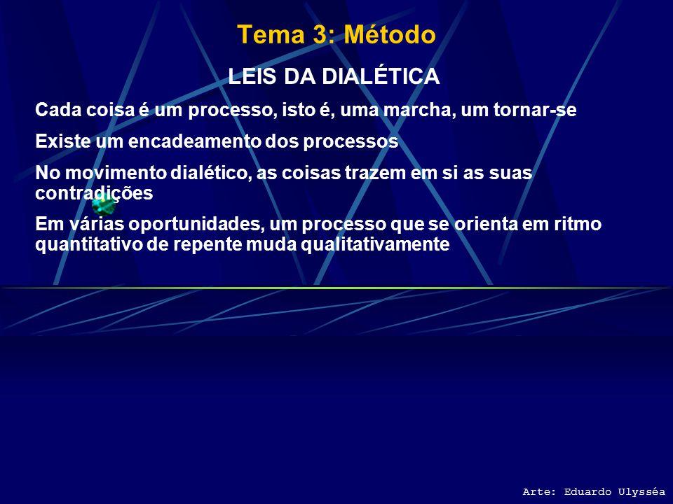 Tema 3: Método Arte: Eduardo Ulysséa OUTROS MÉTODOS E APLICAÇÕES Aplicação direta de uma teoria Revisão de hipóteses Crítico ou dialético Renovação Tr