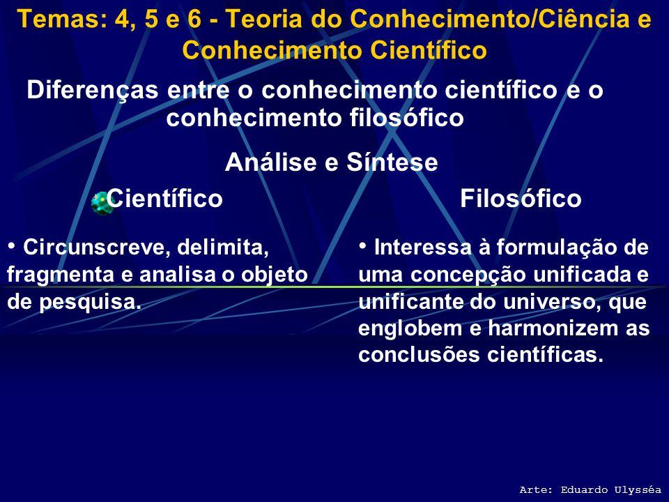 Arte: Eduardo Ulysséa Diferenças entre o conhecimento científico e o conhecimento filosófico Científico Circunscreve, delimita, fragmenta e analisa o