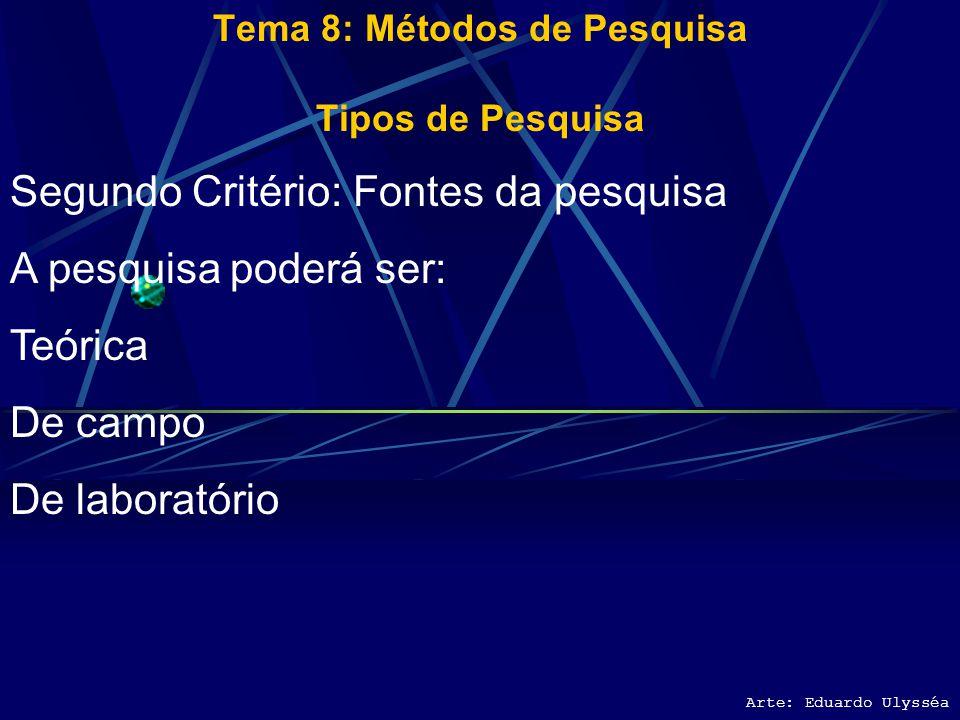 Arte: Eduardo Ulysséa Tema 8: Métodos de Pesquisa Tipos de Pesquisa Segundo Critério: Fontes da pesquisa A pesquisa poderá ser: Teórica De campo