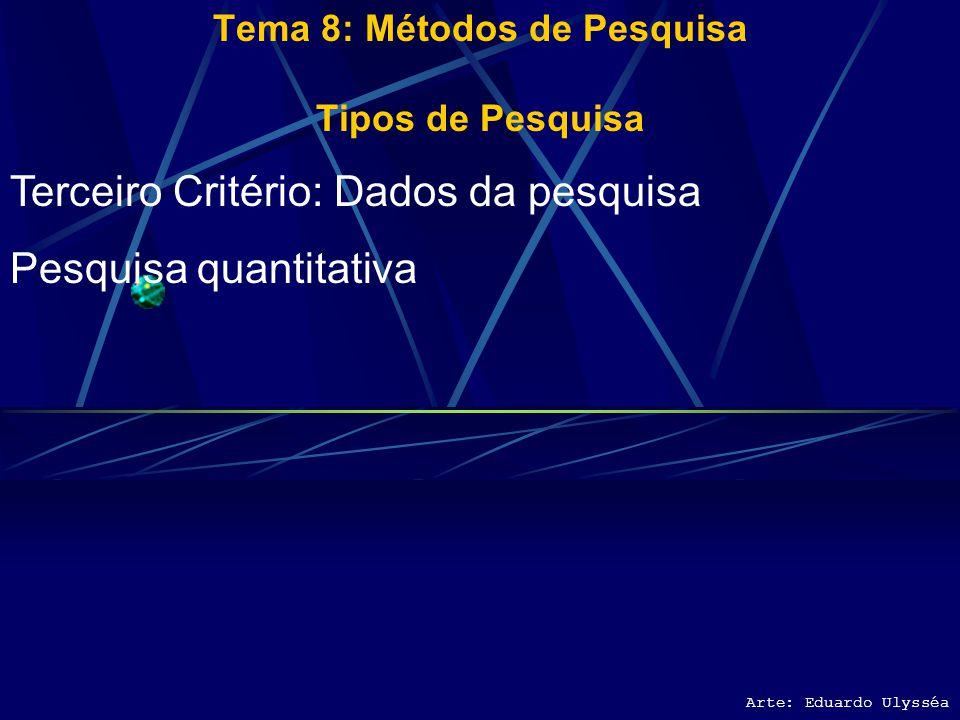 Arte: Eduardo Ulysséa Tema 8: Métodos de Pesquisa Tipos de Pesquisa Segundo Critério: Fontes da pesquisa A pesquisa poderá ser: Teórica De campo De la