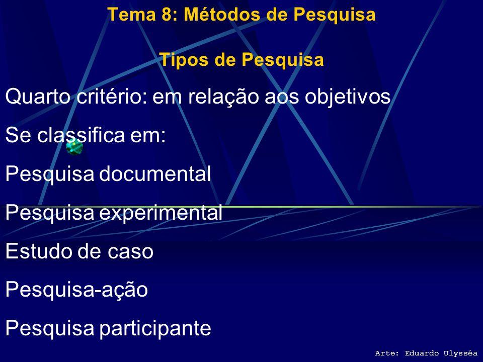 Arte: Eduardo Ulysséa Tema 8: Métodos de Pesquisa Tipos de Pesquisa Quarto critério: em relação aos objetivos Se classifica em: Pesquisa exploratória