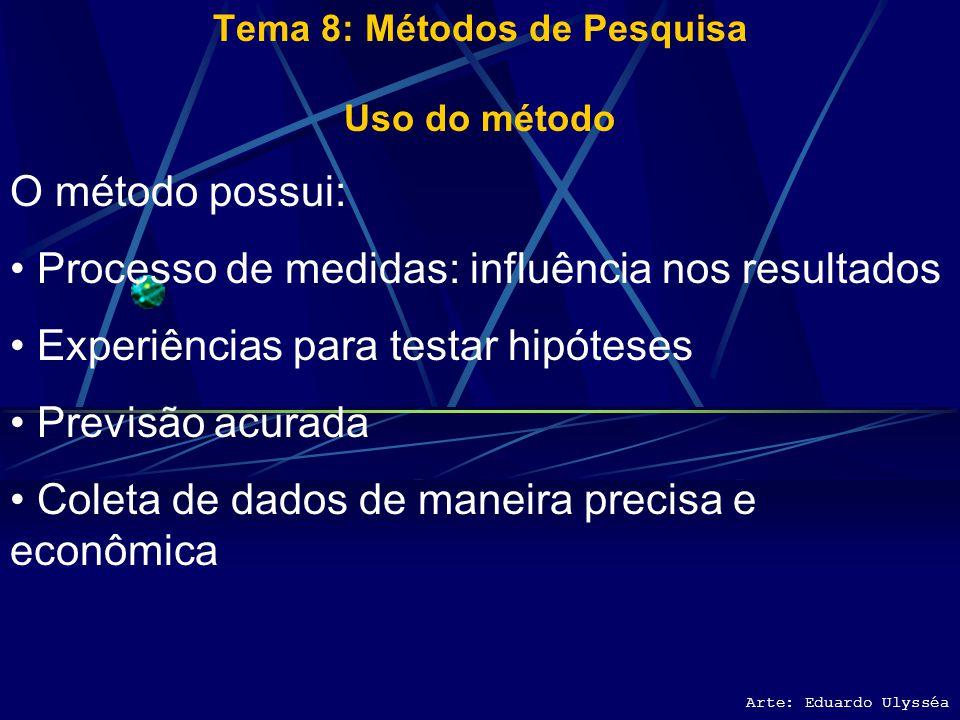 Arte: Eduardo Ulysséa Tema 8: Métodos de Pesquisa Uso do método O método possui: A objetividade do investigador: persistência, autoridade e conhecimen