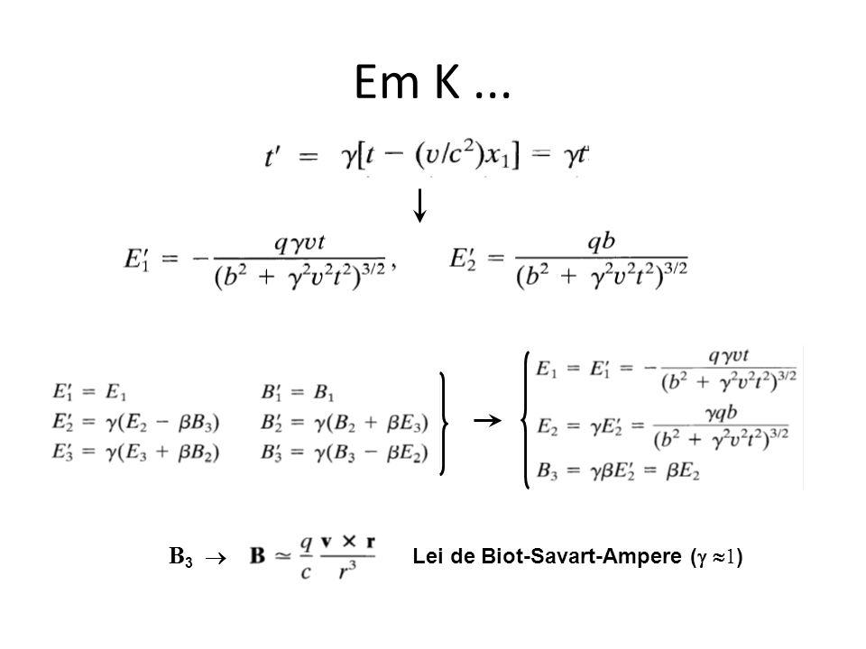 B 3 Lei de Biot-Savart-Ampere ( 1 ) Em K...